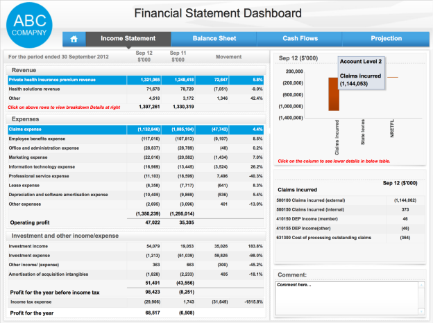 Financial Statement Dashboard